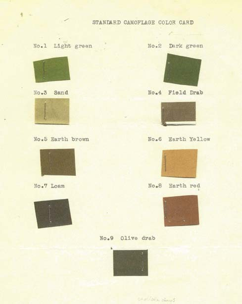 chart of colors needed in historical pigements